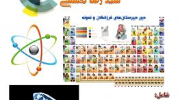 کتاب جمع بندی شیمی 2