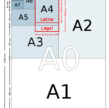Paper-Size-A