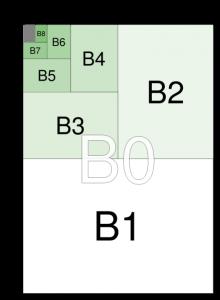 Paper-Size-B